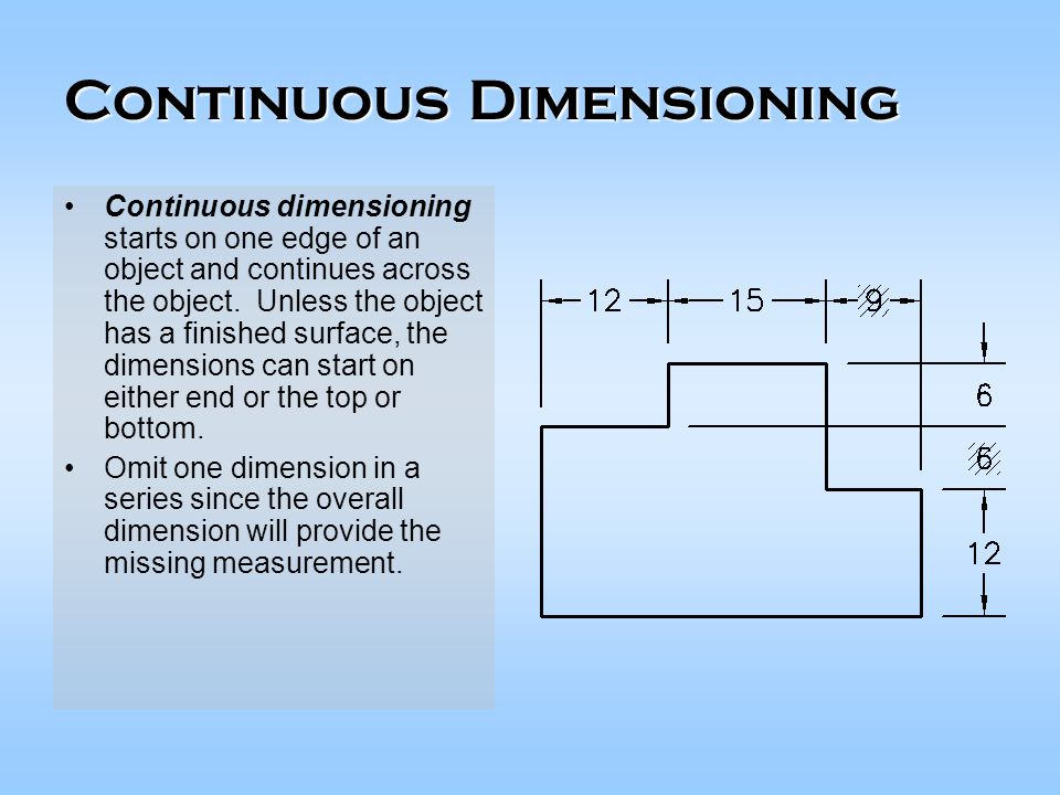 dimensioning the dimension line should be approximately 3 8 from