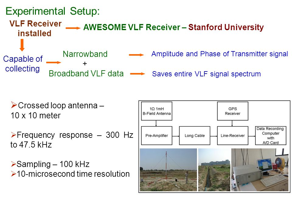 VLF Research in India and setup of AWESOME Receivers - ppt