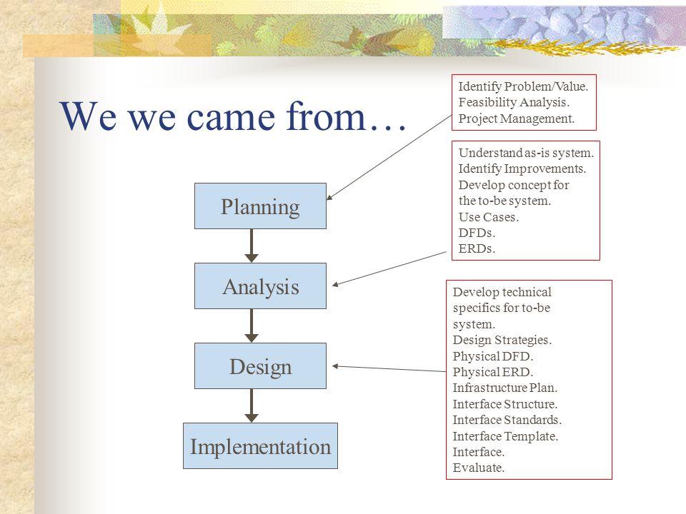 Implementation Ppt Video Online Download