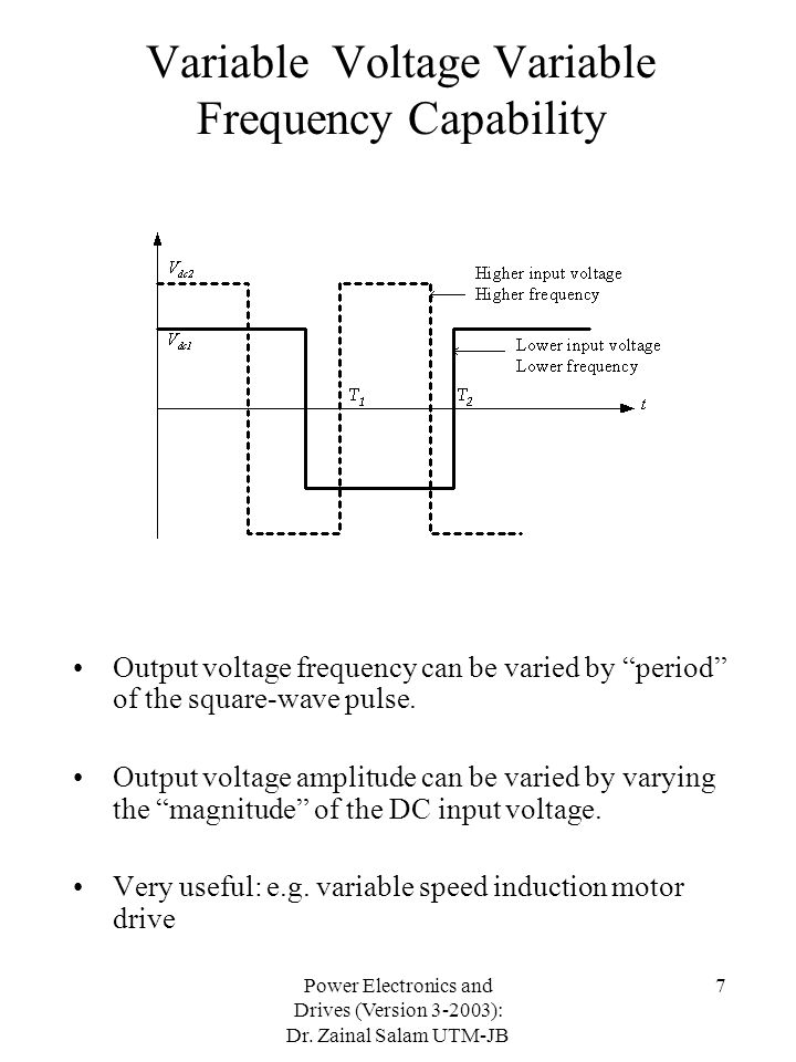 Variable Voltage Variable Frequency Capability