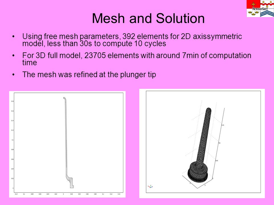 Mesh and Solution Using free mesh parameters, 392 elements for 2D axissymmetric model, less than 30s to compute 10 cycles.