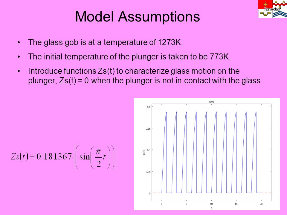 Model Assumptions The glass gob is at a temperature of 1273K.