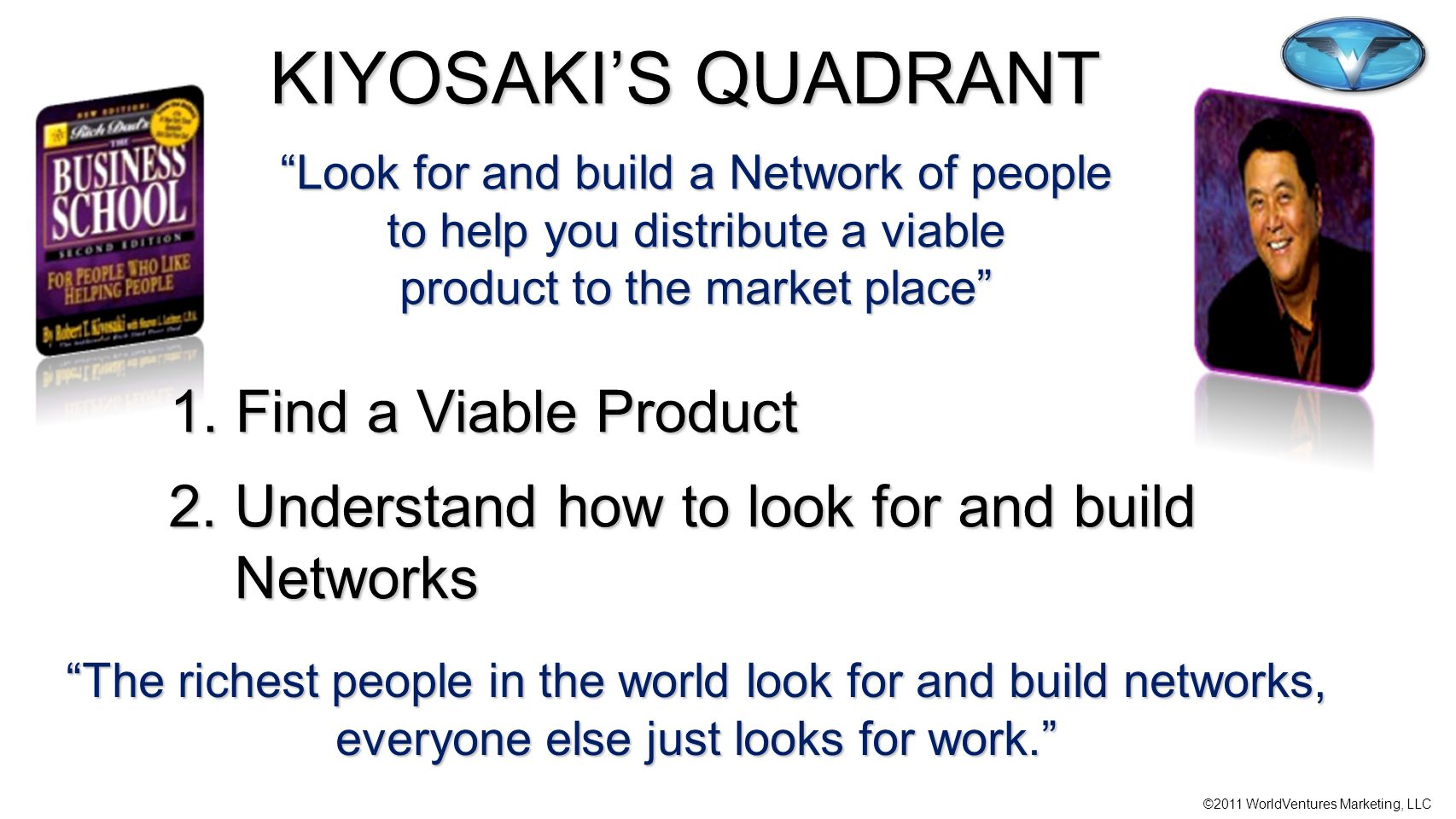 KIYOSAKI'S QUADRANT 1. Find a Viable Product