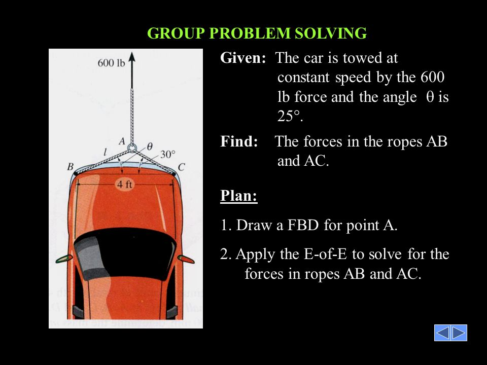 GROUP PROBLEM SOLVING Given: The car is towed at constant speed by the 600 lb force and the angle  is 25°.