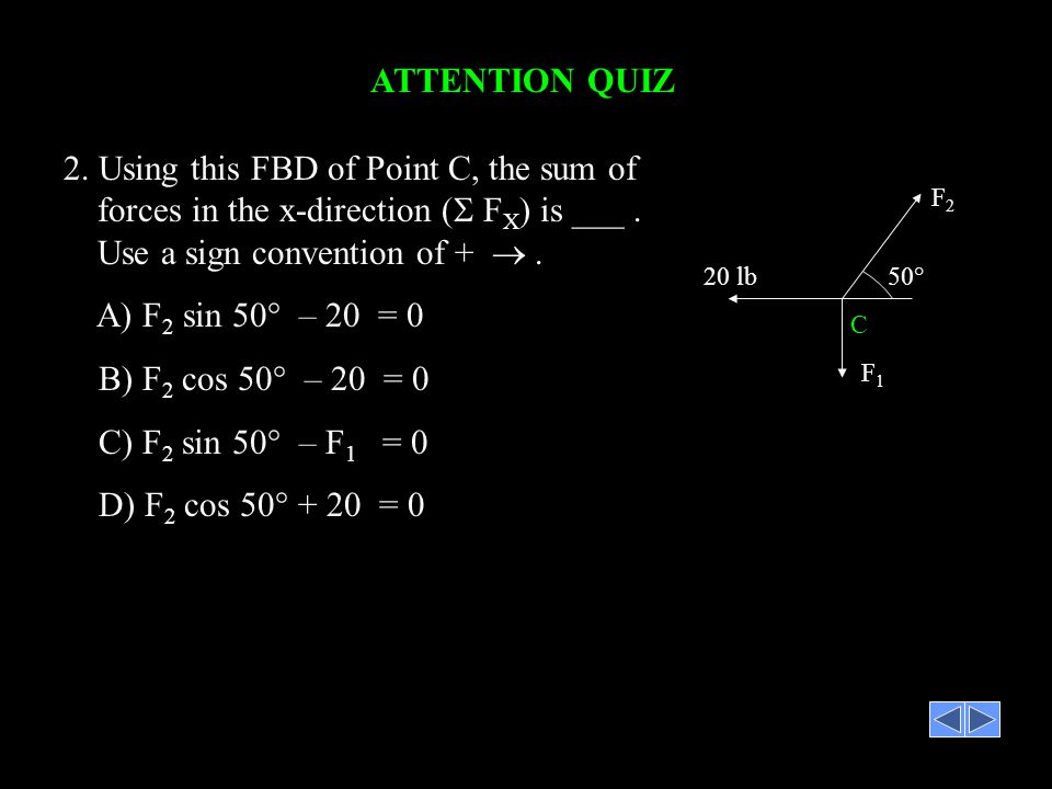 ATTENTION QUIZ 2. Using this FBD of Point C, the sum of forces in the x-direction ( FX) is ___ . Use a sign convention of +  .