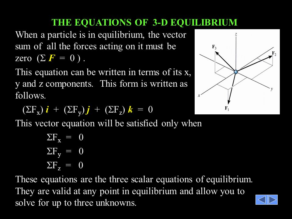 THE EQUATIONS OF 3-D EQUILIBRIUM
