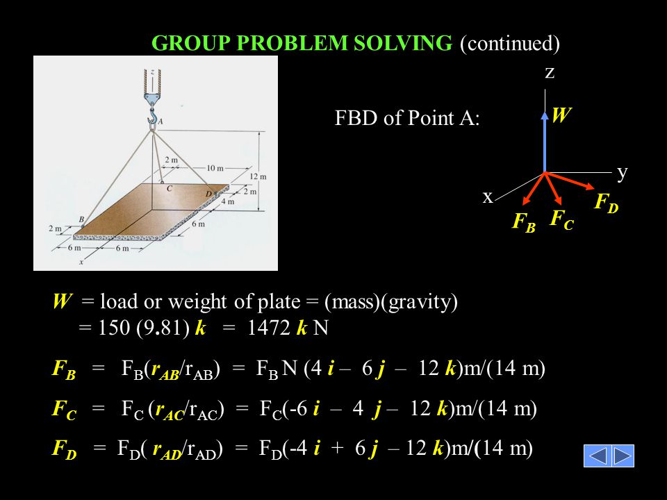 GROUP PROBLEM SOLVING (continued) z