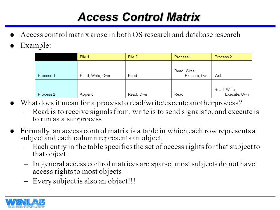 Access Control Models: From the real-world to trusted