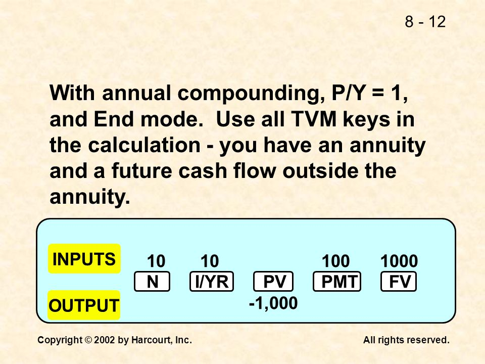 With annual compounding, P/Y = 1, and End mode