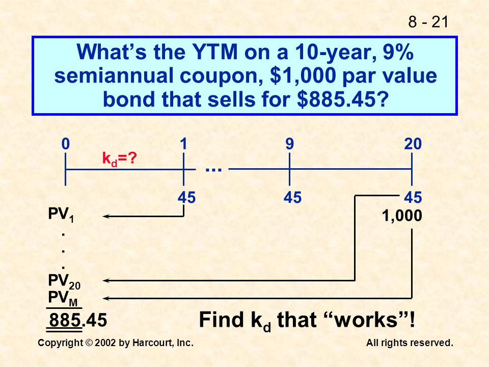What's the YTM on a 10-year, 9% semiannual coupon, $1,000 par value bond that sells for $