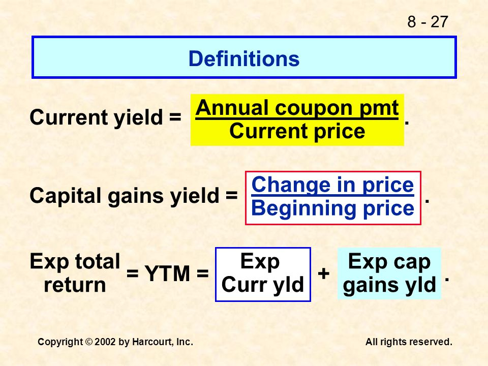 Definitions Annual coupon pmt. Current price. Current yield = .