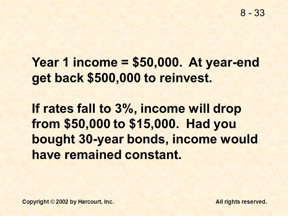 Year 1 income = $50,000. At year-end get back $500,000 to reinvest.