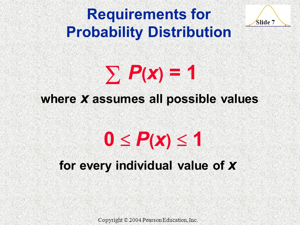 Requirements for Probability Distribution