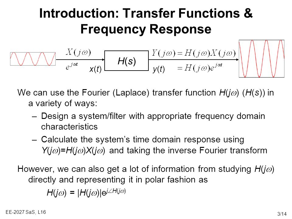 Introduction: Transfer Functions & Frequency Response