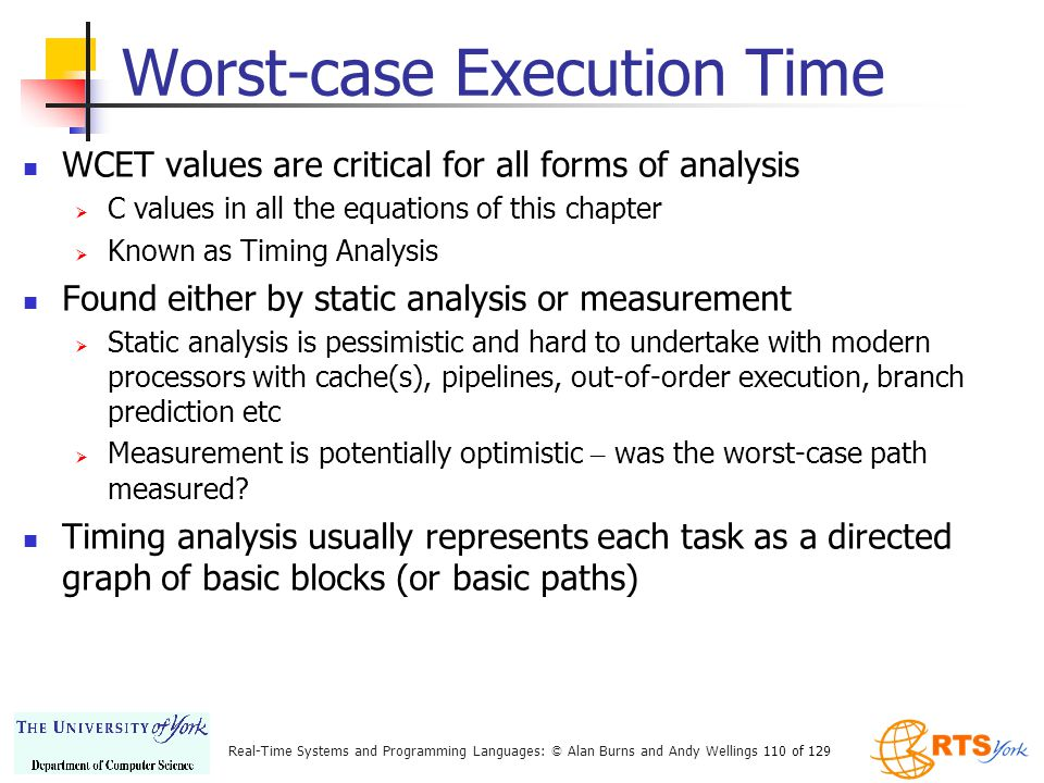 Worst-case Execution Time