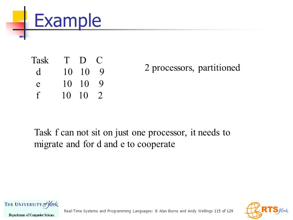 Example Task T D C d 10 10 9 2 processors, partitioned e 10 10 9