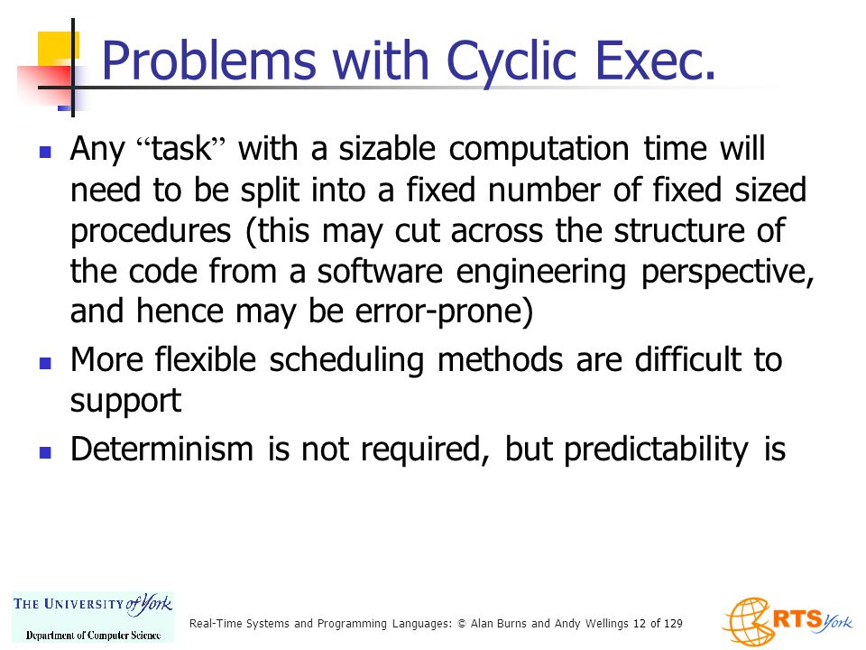 Problems with Cyclic Exec.