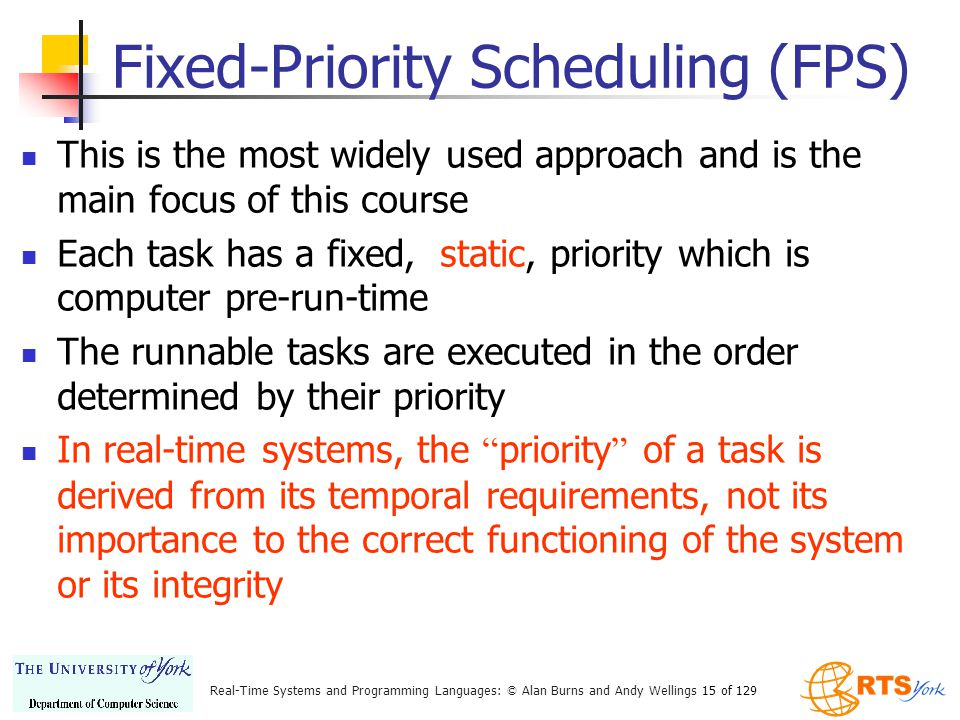 Fixed-Priority Scheduling (FPS)