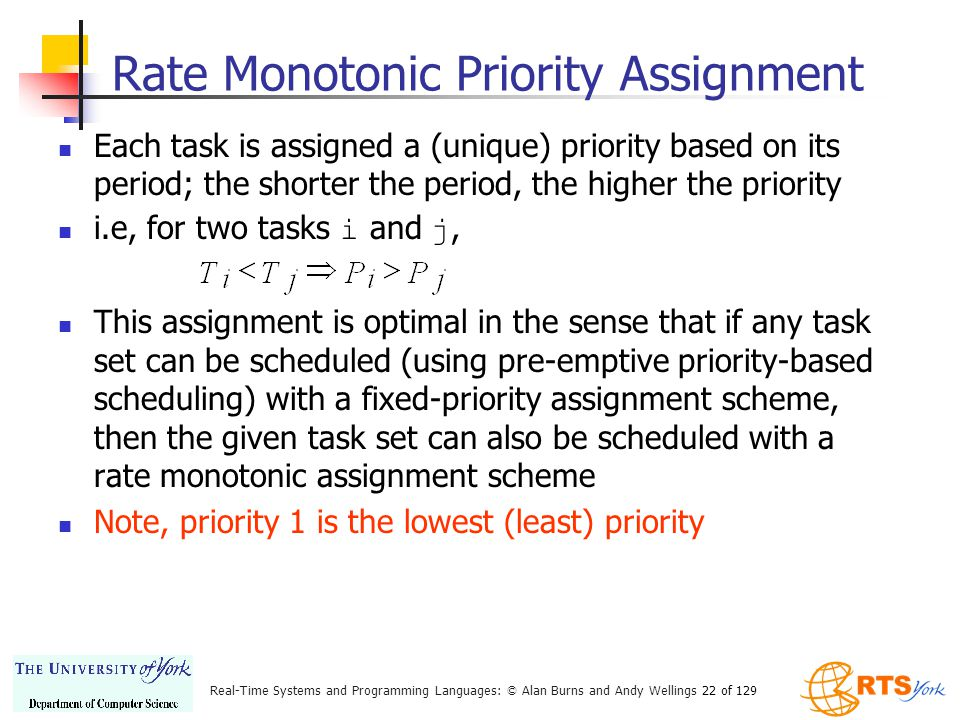 Rate Monotonic Priority Assignment