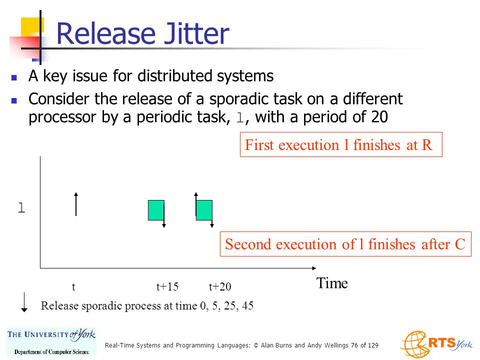 Release Jitter A key issue for distributed systems