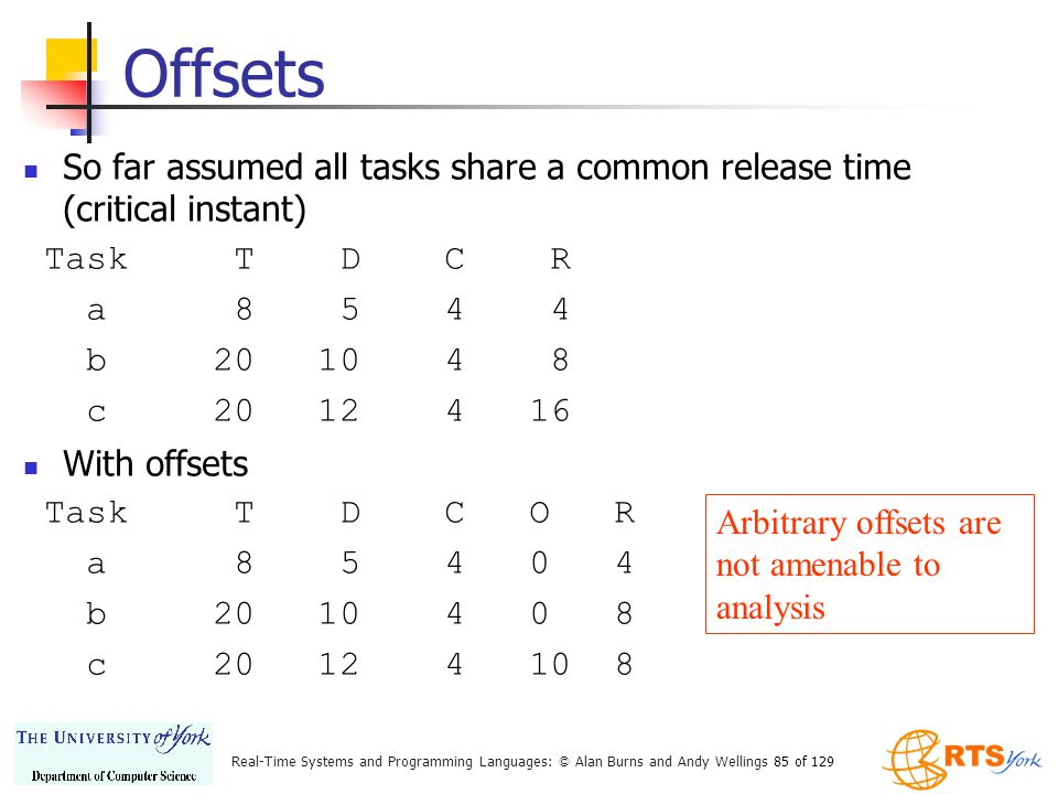 Offsets So far assumed all tasks share a common release time (critical instant) Task T D C R.