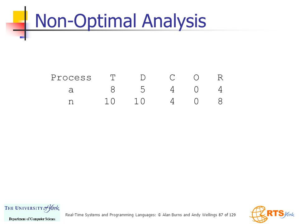 Non-Optimal Analysis Process T D C O R.