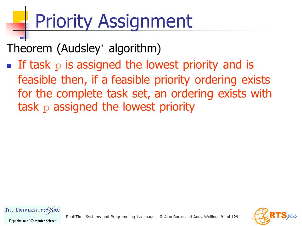 Priority Assignment Theorem (Audsley' algorithm)