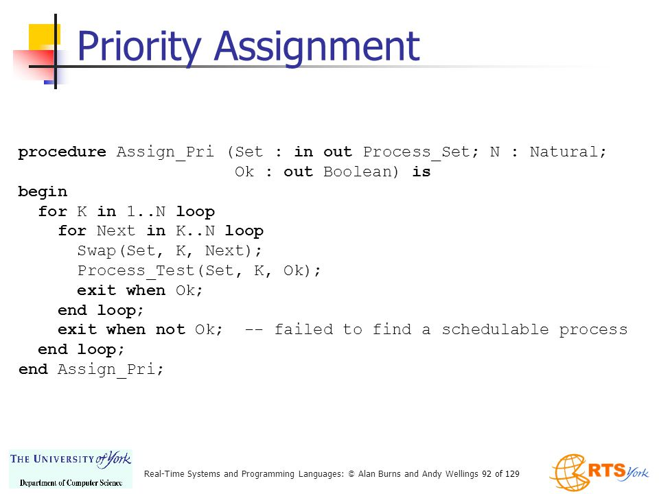 Priority Assignment procedure Assign_Pri (Set : in out Process_Set; N : Natural; Ok : out Boolean) is.