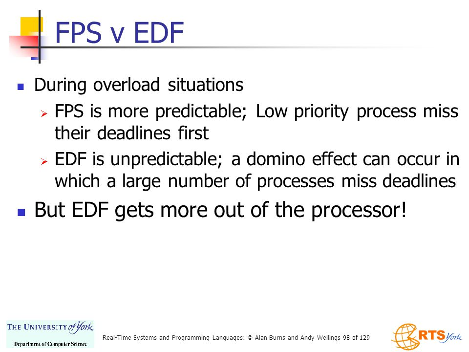 FPS v EDF But EDF gets more out of the processor!