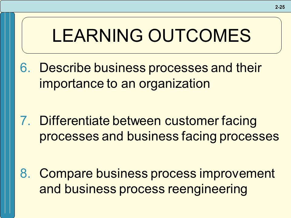 LEARNING OUTCOMES Describe business processes and their importance to an organization.
