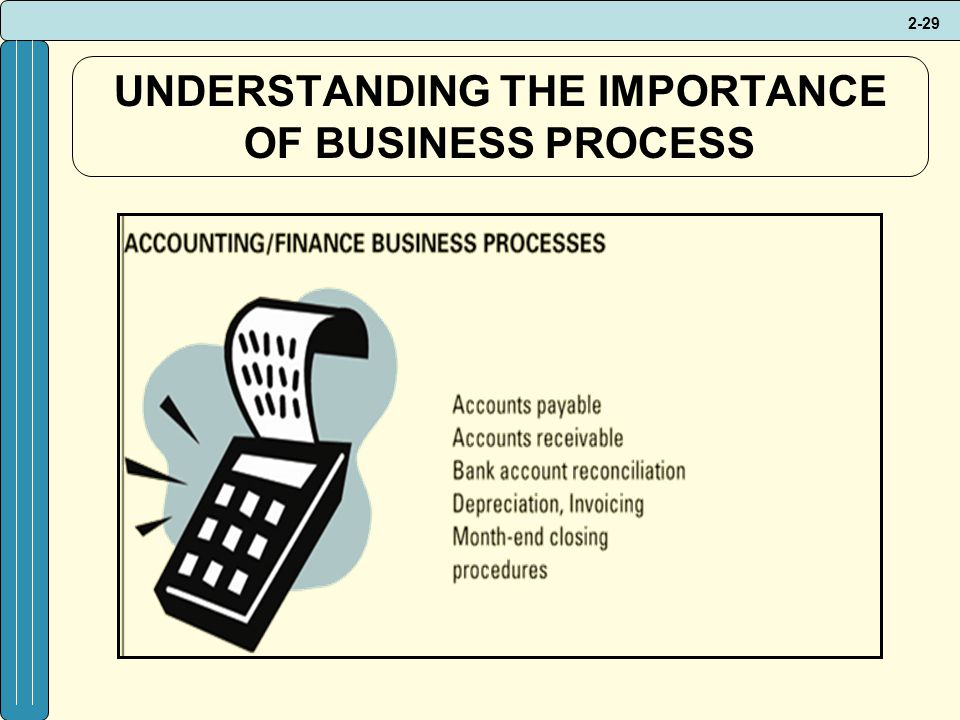 UNDERSTANDING THE IMPORTANCE OF BUSINESS PROCESS