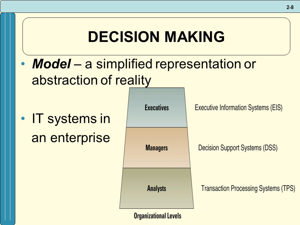 DECISION MAKING Model – a simplified representation or abstraction of reality.