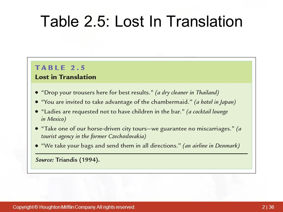 Table 2.5: Lost In Translation
