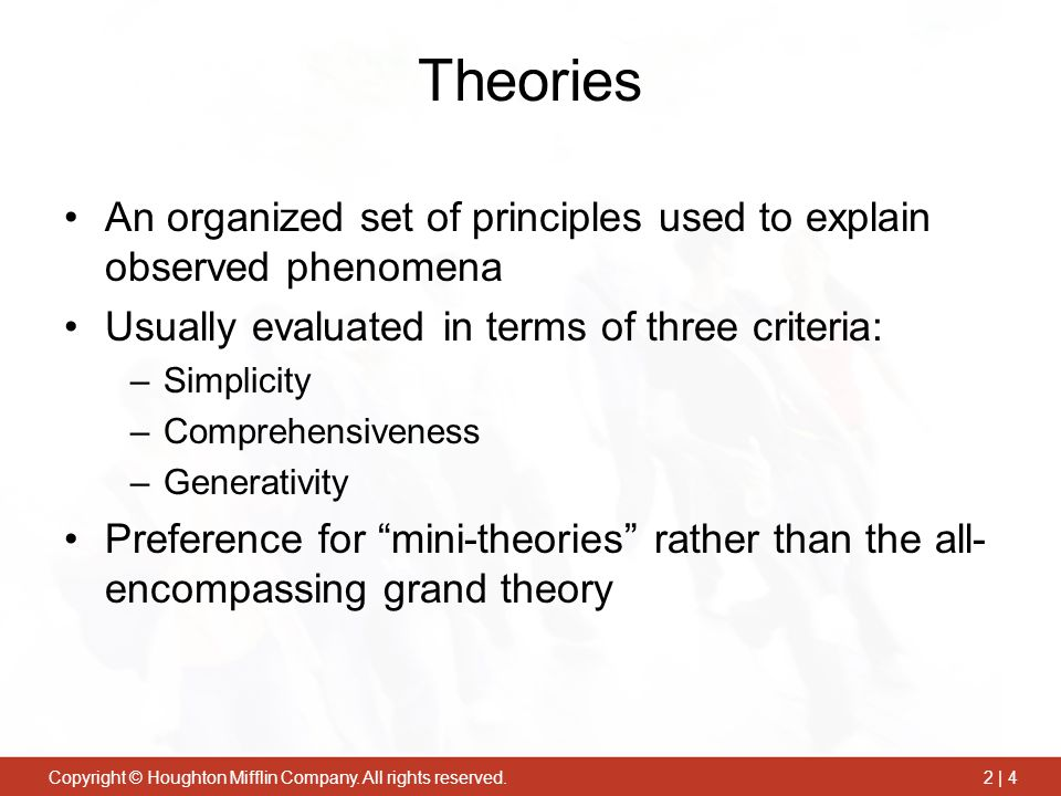 Theories An organized set of principles used to explain observed phenomena. Usually evaluated in terms of three criteria: