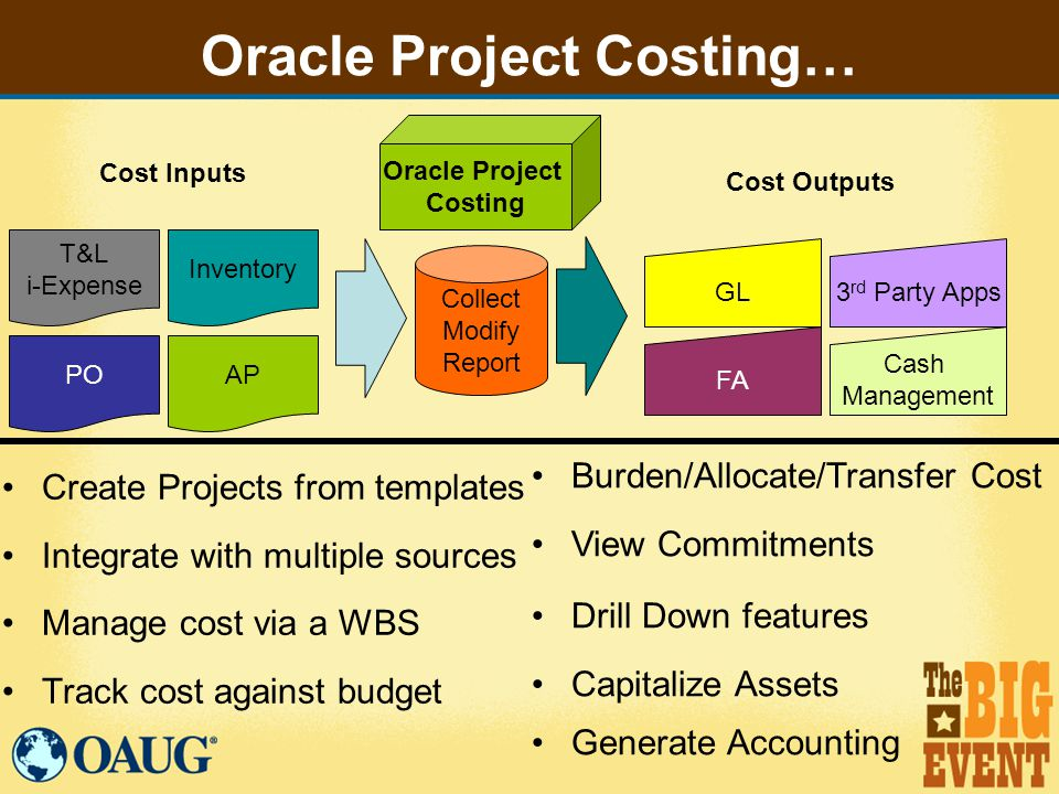 Integrating with Project Costing Oracle  - masertecer cf