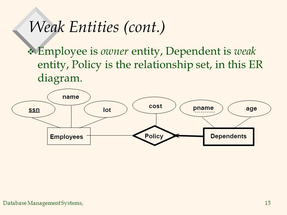 Conceptual design using the entity relationship er model ppt 15 weak ccuart Images