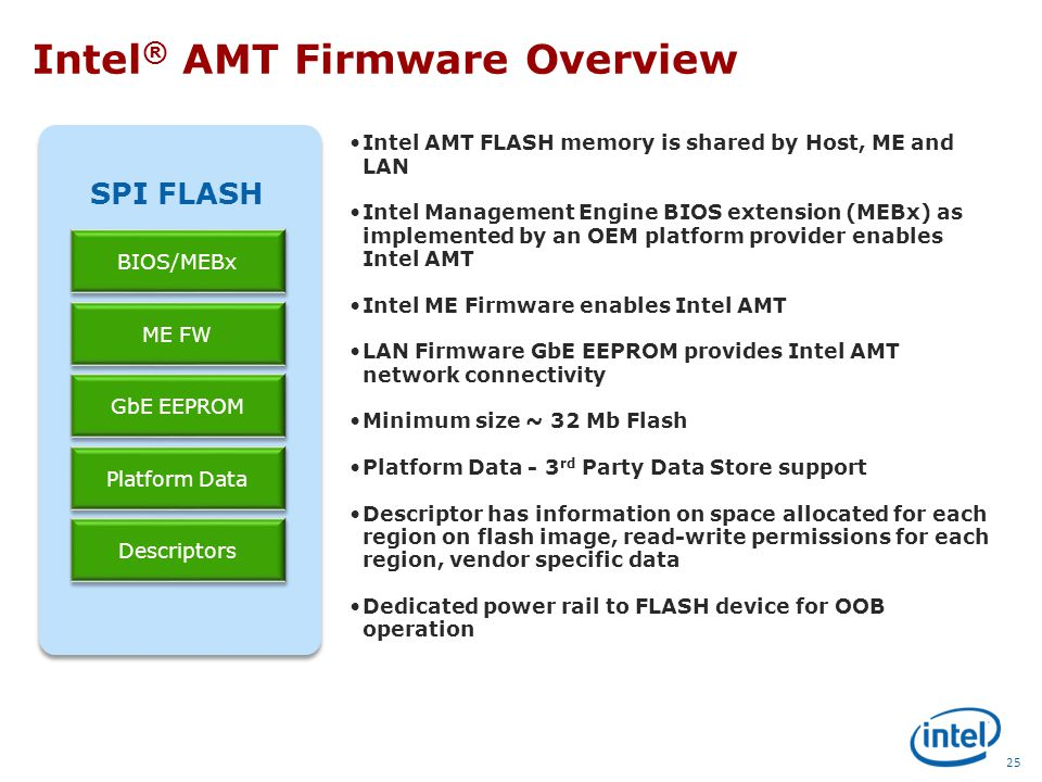 Intel® Active Management Technology For Embedded Systems - ppt download