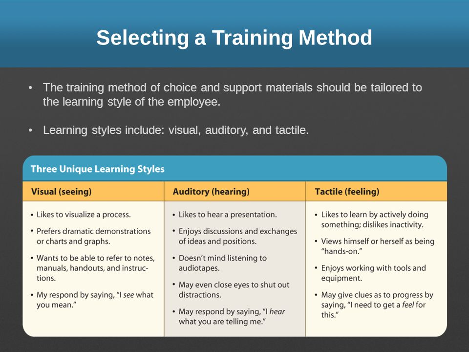 Selecting a Training Method