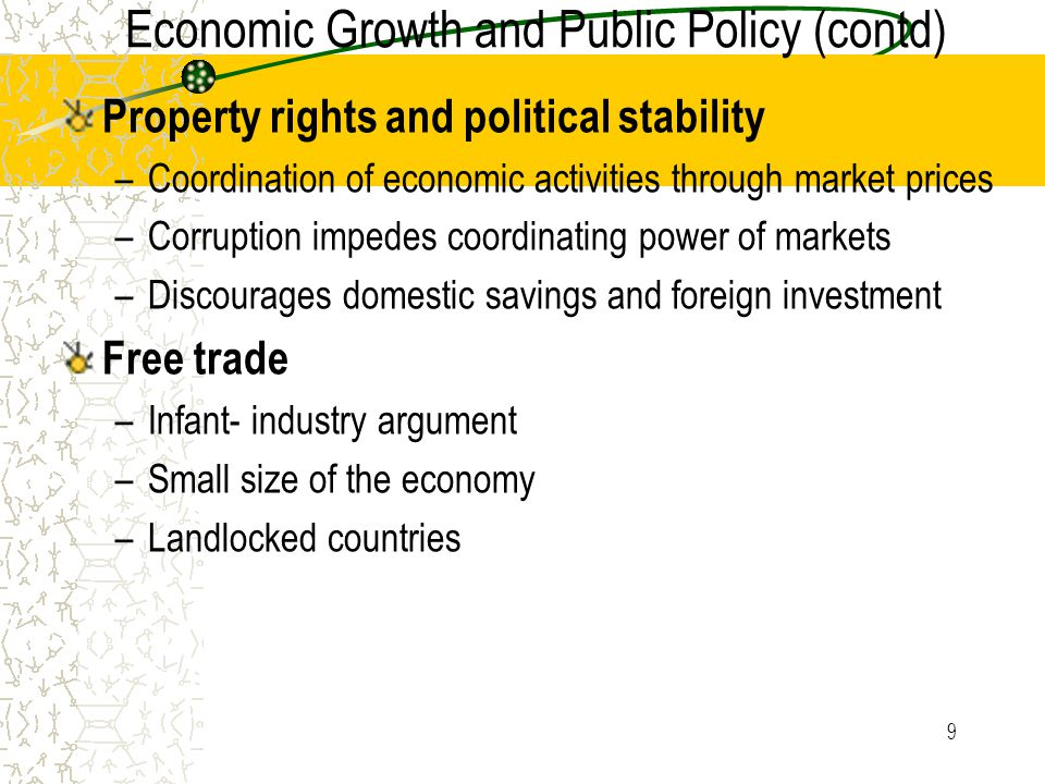 Economic Growth and Public Policy (contd)