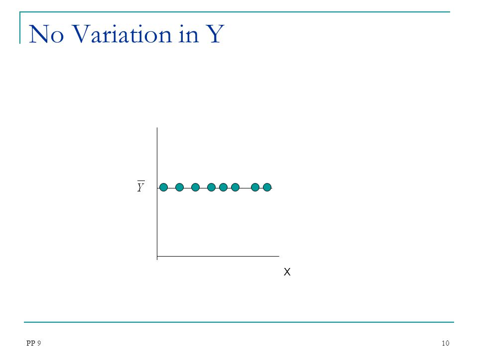 No Variation in Y X PP 9