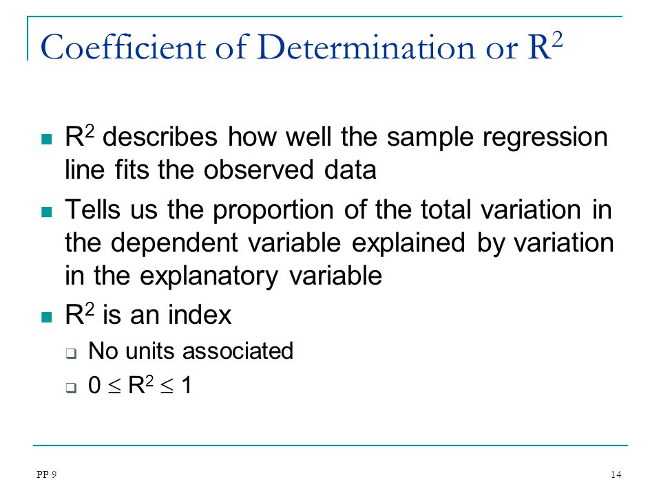 Coefficient of Determination or R2