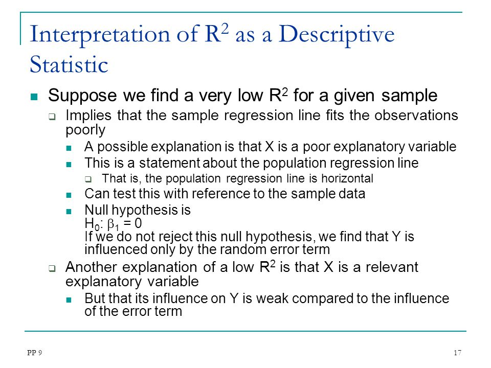 Interpretation of R2 as a Descriptive Statistic