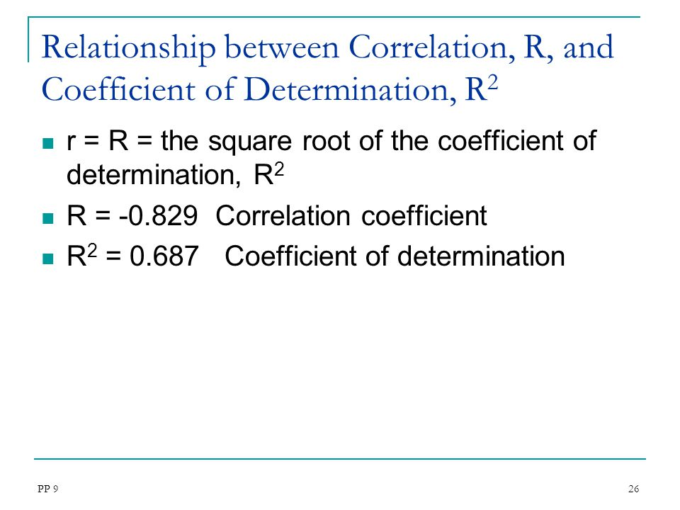 Relationship between Correlation, R, and Coefficient of Determination, R2