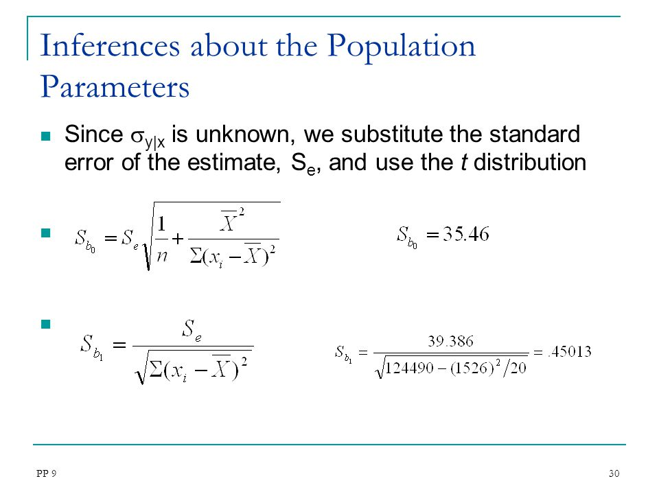 Inferences about the Population Parameters