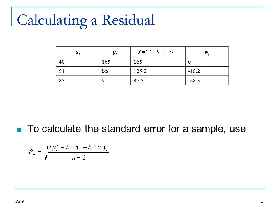 Calculating a Residual