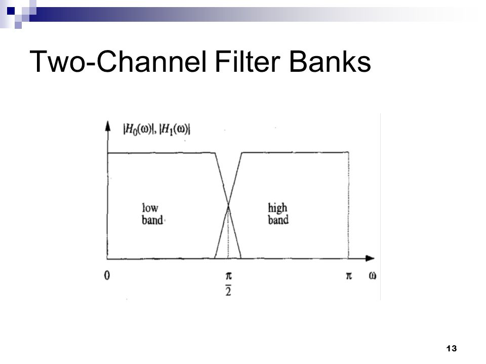 Two-Channel Filter Banks