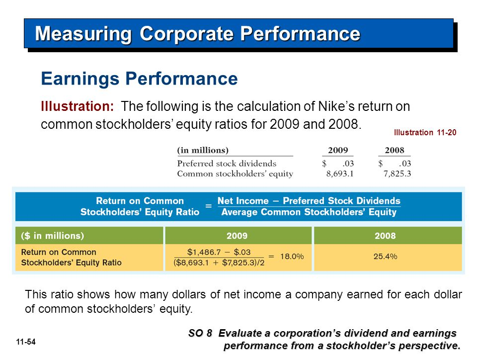 how to calculate return on common stockholders equity