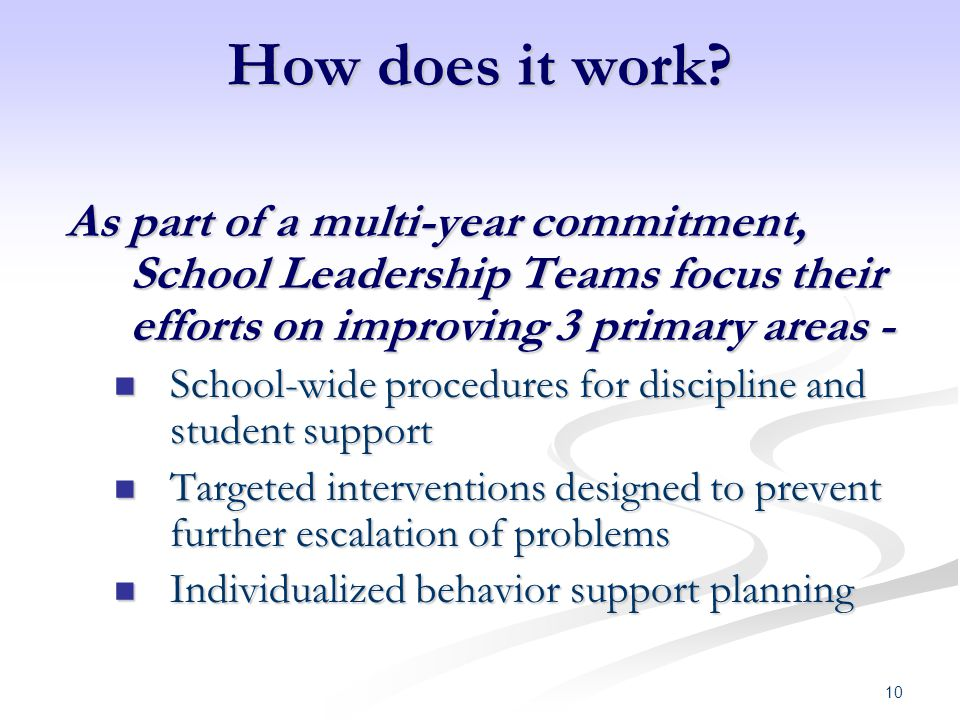 How does it work As part of a multi-year commitment, School Leadership Teams focus their efforts on improving 3 primary areas -