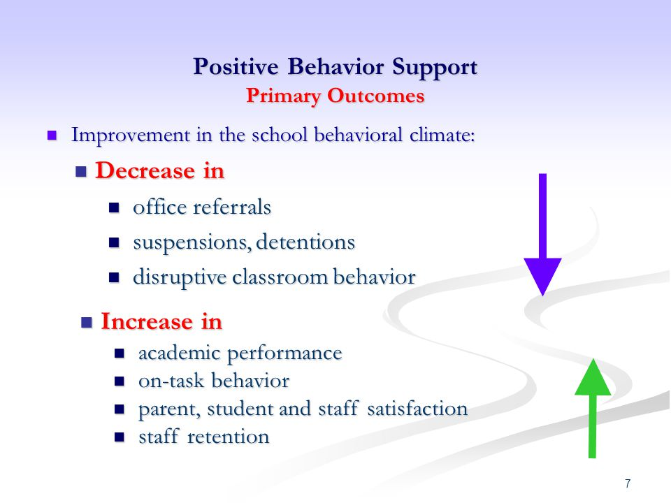 Positive Behavior Support Primary Outcomes