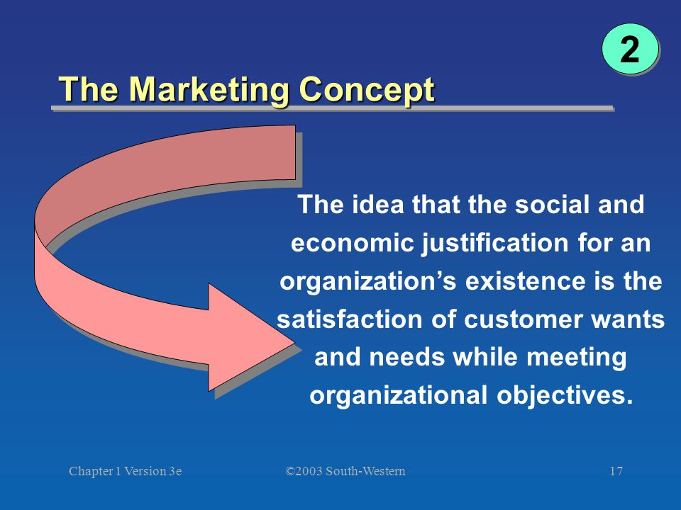 2 The Marketing Concept.